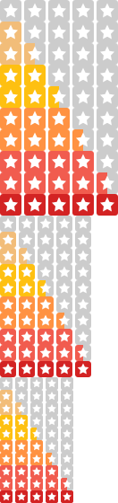 4.31 star rating