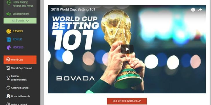 Review about Bovada - GamingZion