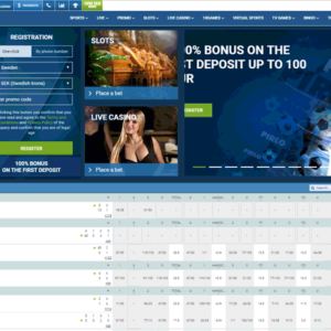 Review about 1xBET Sportsbook