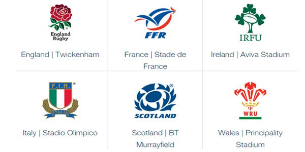 Six Nations Rugby Tournament – The Teams And Their Odds