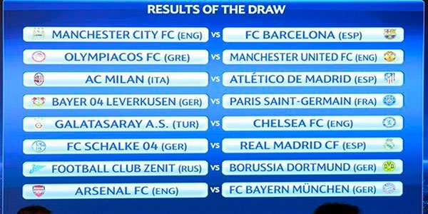 Champions League Draw Round of 16