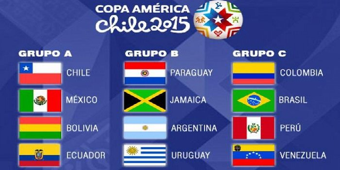 Group stage, Copa America 2015