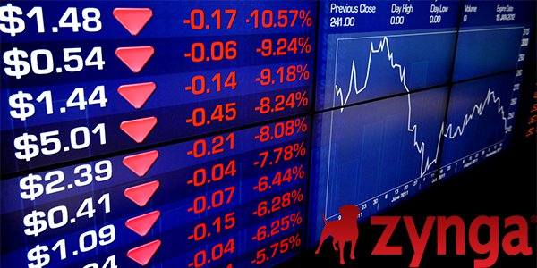 Zynga's falling stock prices