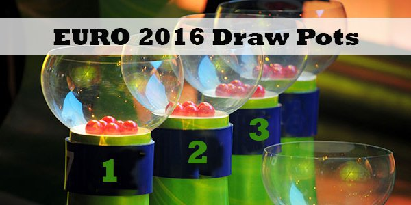 EURO 2016 Draw Pots Were Determined after the Playoffs