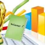 Sports Expert Gives Brazil 45% Chances of Becoming World Cup Champion