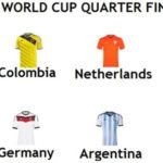 Make the Best World Cup Betting Decisions Before the Quarter-finals Kick Off