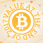 Bet on the Value of Bitcoin at the End of 2017