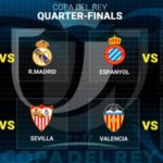 Copa Del Rey Quarter-Finals Preview on the First Leg