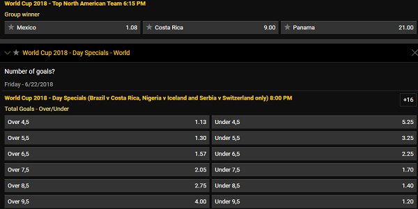 Bwin Sports World Cup Special Odds