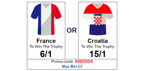 888sport Enhanced Odds Croatia France World Cup Final
