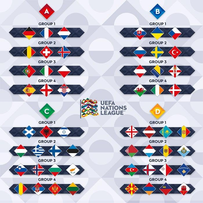 Germany's Nations League odds