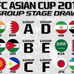 2019 AFC Asian Cup Betting Predictions: 7 Best Teams Who Could Win The Trophy