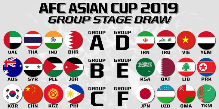 AFC Asian Cup 2019 Betting Predictions