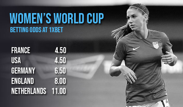 Women's World Cup Predictions
