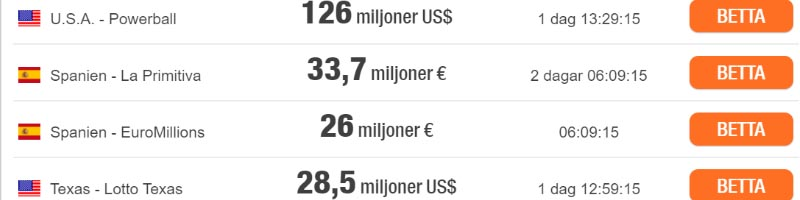 Where to buy online lottery tickets for US Powerball from Sweden