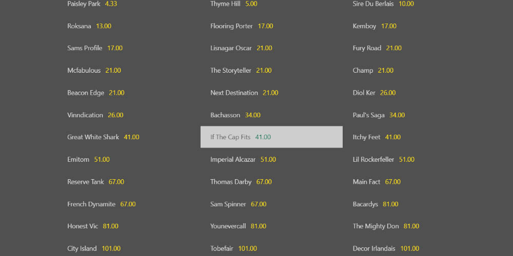 Staryers Hurdle odds, bet365 horse betting