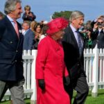 Who is Racist in the Royal Family? – Predictions